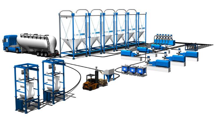 Eine 3D-Skizze einer Anlage mit Rohrsystemen von RRS